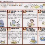 Tofu fatto in casa: ecco le istruzioni di un kit cinese
