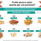 Frutta secca porzioni al giorno