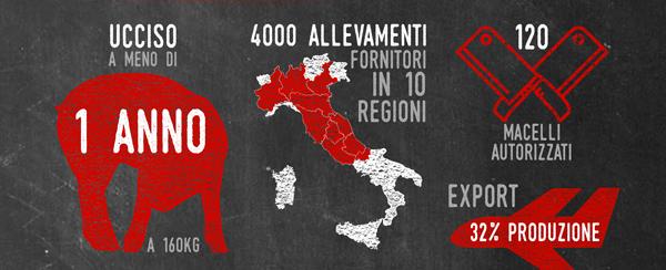 Maiali maltrattati prosciutto di Parma